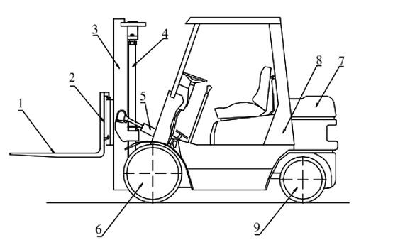 cấu tạo xe nâng hàng