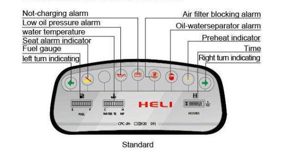 Đồng hồ xe nâng dầu 3 tấn Heli - Model H2000 Series