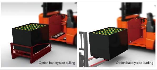Tháo thay lắp ắc quy (acquy) xe nâng điện